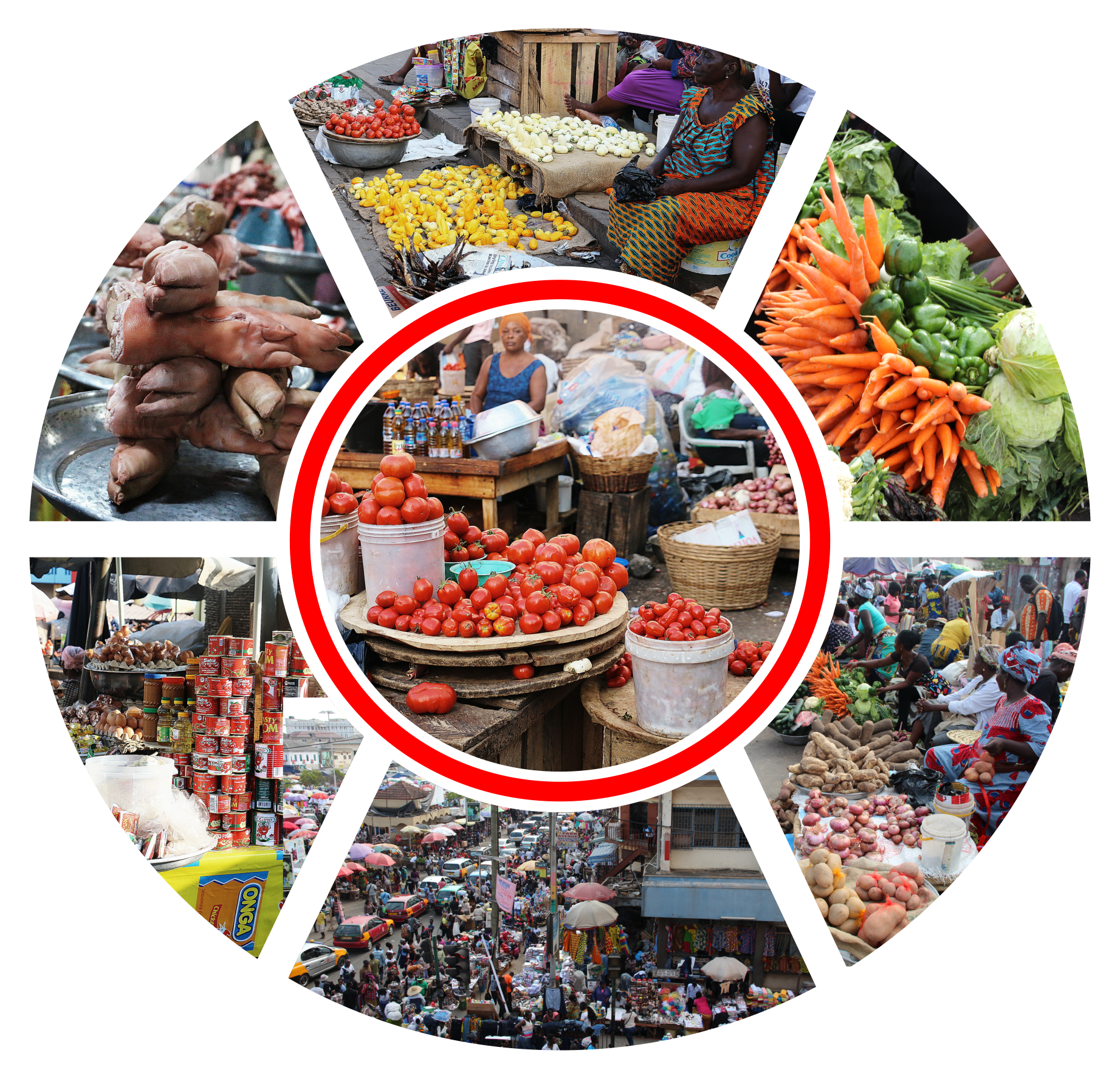 investment opportunities in Ghana - 35 products to trade