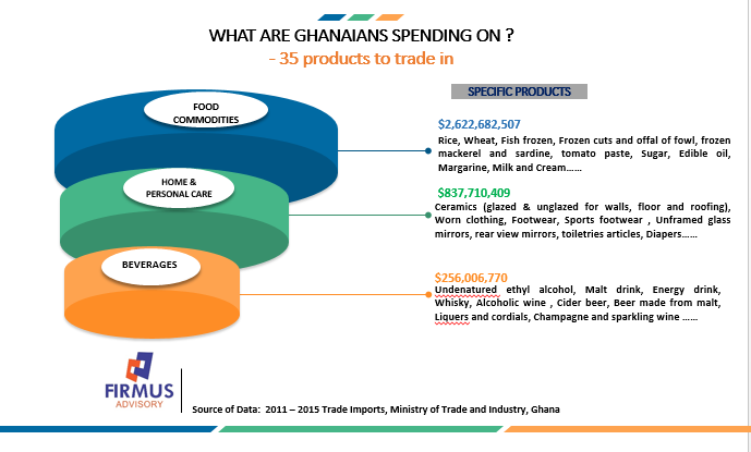 Leadership investment ghana limited clothing forex java download