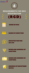 Requirements for NGO registration
